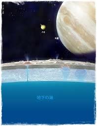 NASAの重大発表!木星の衛星「エウロパ」に生命体が存在か?